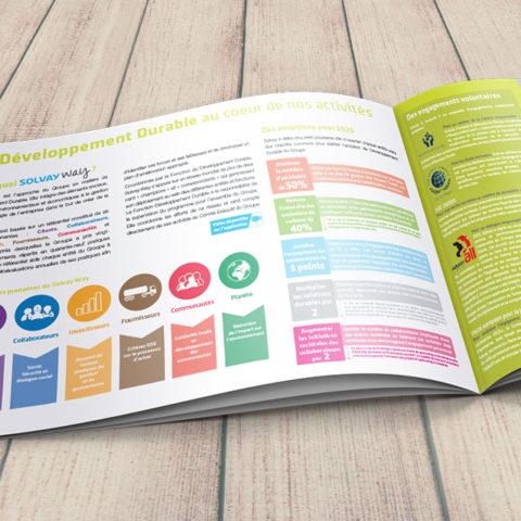 Rapport Développement Durable Solvay page intérieure 2