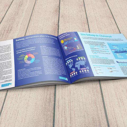 Rapport Développement Durable Solvay pages intérieures